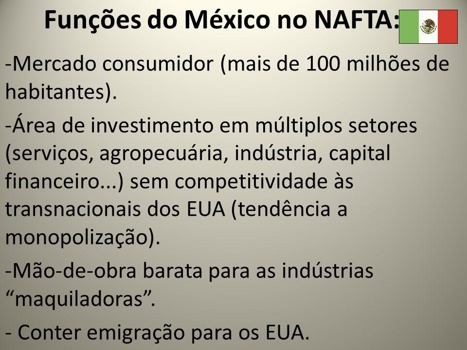Funções do México no NAFTA: