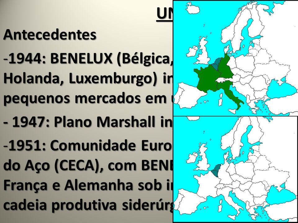 UNIÃO EUROPEIA Antecedentes