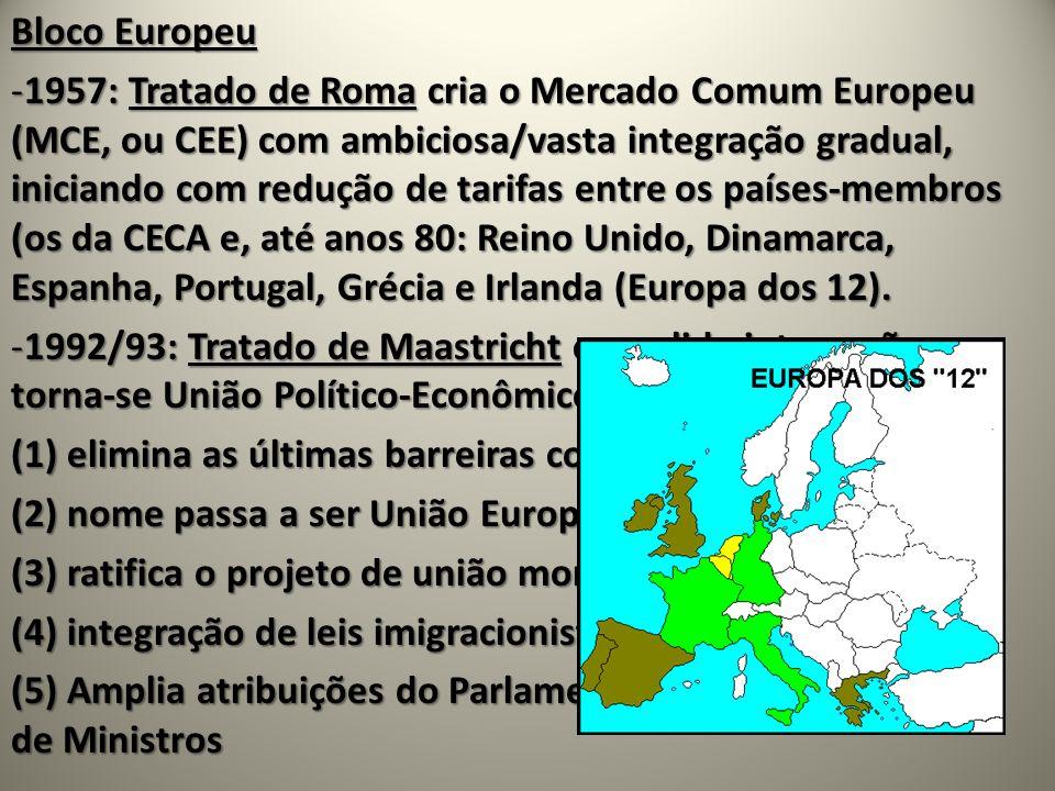 Bloco Europeu