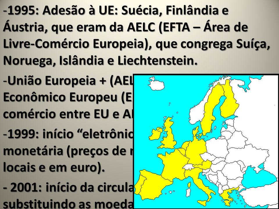 1995: Adesão à UE: Suécia, Finlândia e Áustria, que eram da AELC (EFTA – Área de Livre-Comércio Europeia), que congrega Suíça, Noruega, Islândia e Liechtenstein.