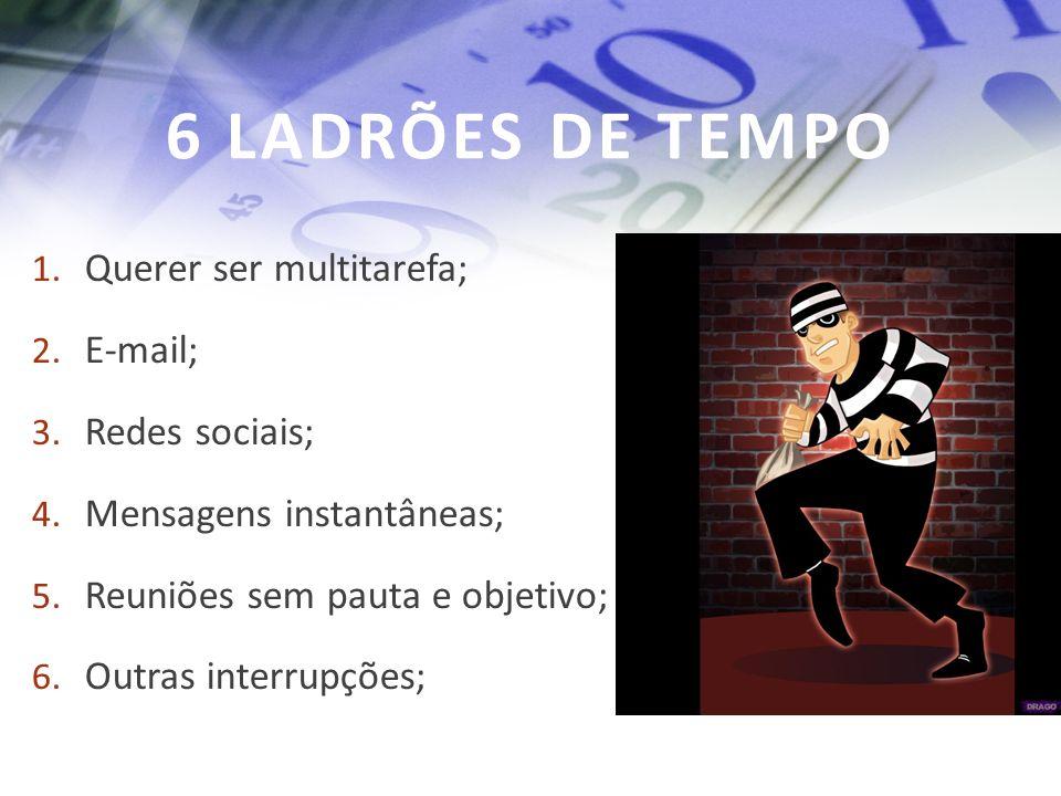 6 LADRÕES DE TEMPO Querer ser multitarefa; E-mail; Redes sociais;