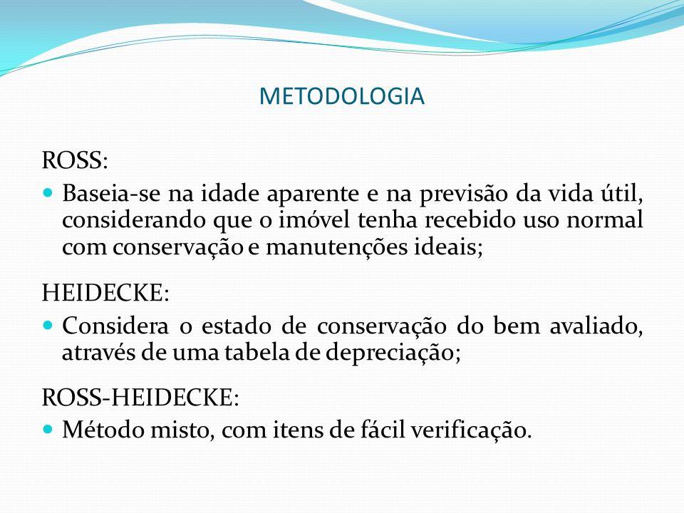 METODOLOGIA ROSS: