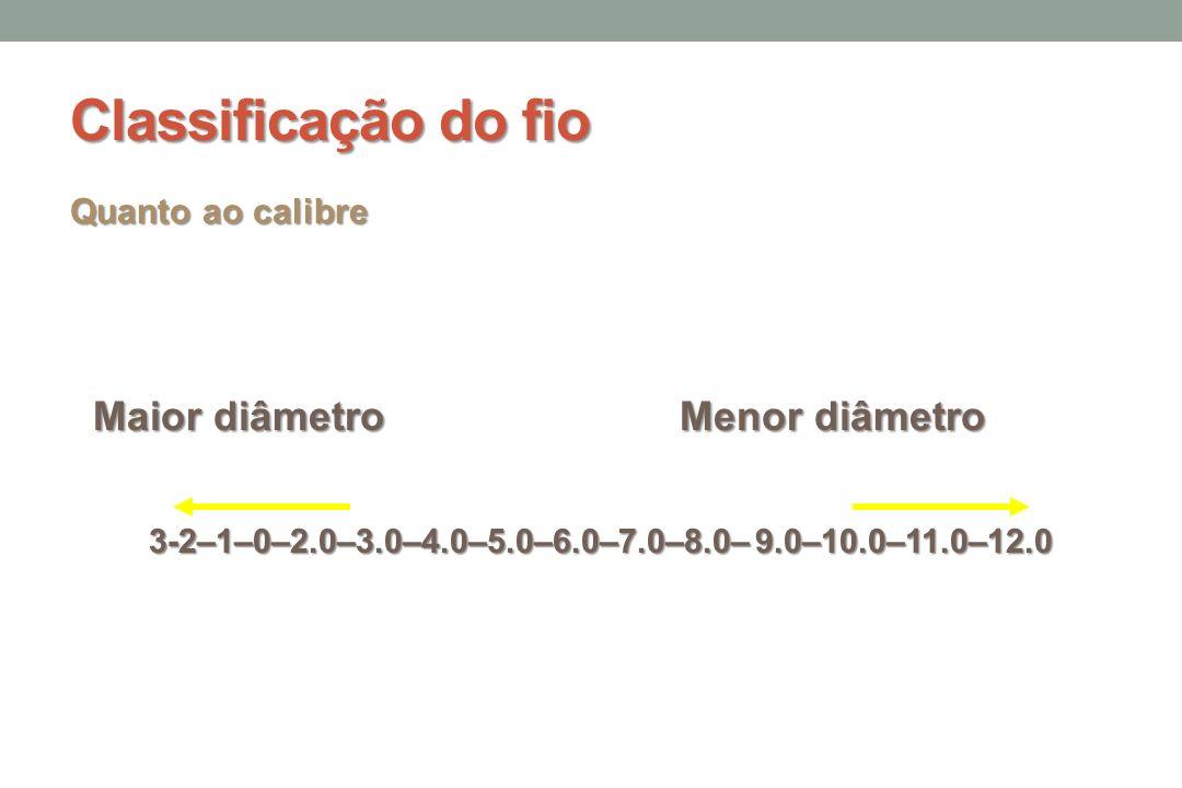 Classificação do fio Maior diâmetro Menor diâmetro Quanto ao calibre