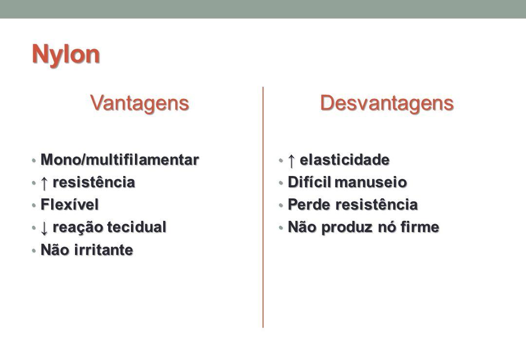 Nylon Vantagens Desvantagens Mono/multifilamentar ↑ resistência