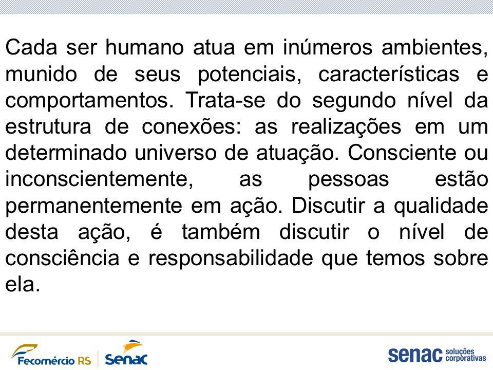 Cada ser humano atua em inúmeros ambientes, munido de seus potenciais, características e comportamentos.