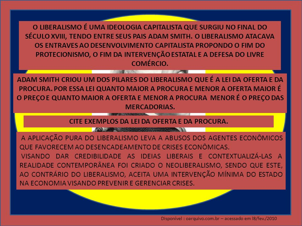 CITE EXEMPLOS DA LEI DA OFERTA E DA PROCURA.