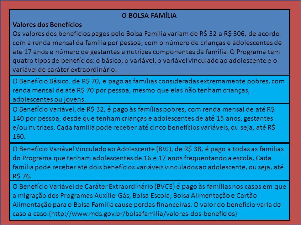 O BOLSA FAMÍLIA Valores dos Benefícios.