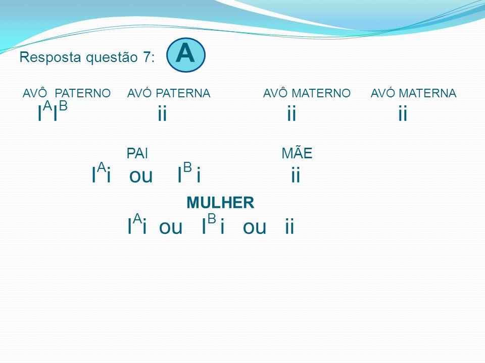 Resposta questão 7: A AVÔ PATERNO AVÓ PATERNA AVÔ MATERNO AVÓ MATERNA IAIB ii ii ii PAI MÃE IAi ou IB i ii MULHER IAi ou IB i ou ii