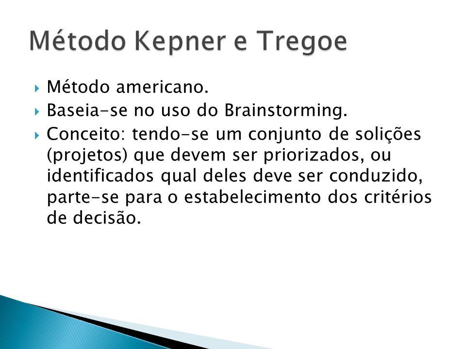 Método Kepner e Tregoe Método americano.
