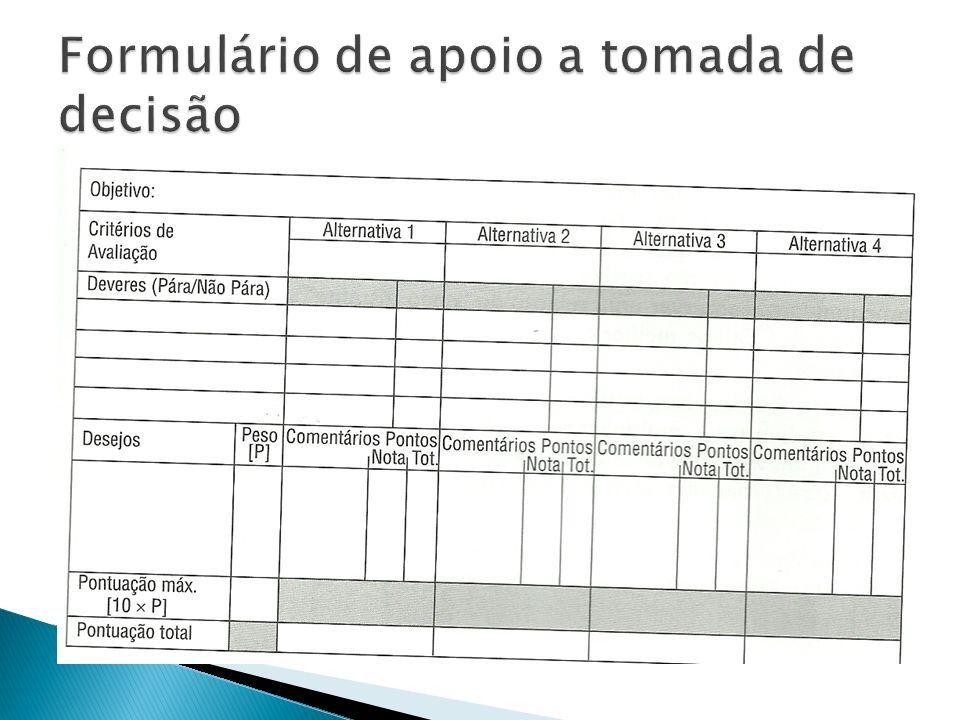 Formulário de apoio a tomada de decisão