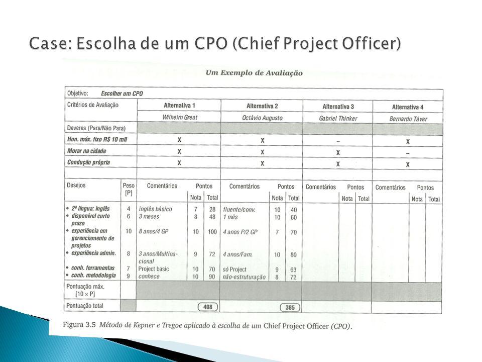 Case: Escolha de um CPO (Chief Project Officer)