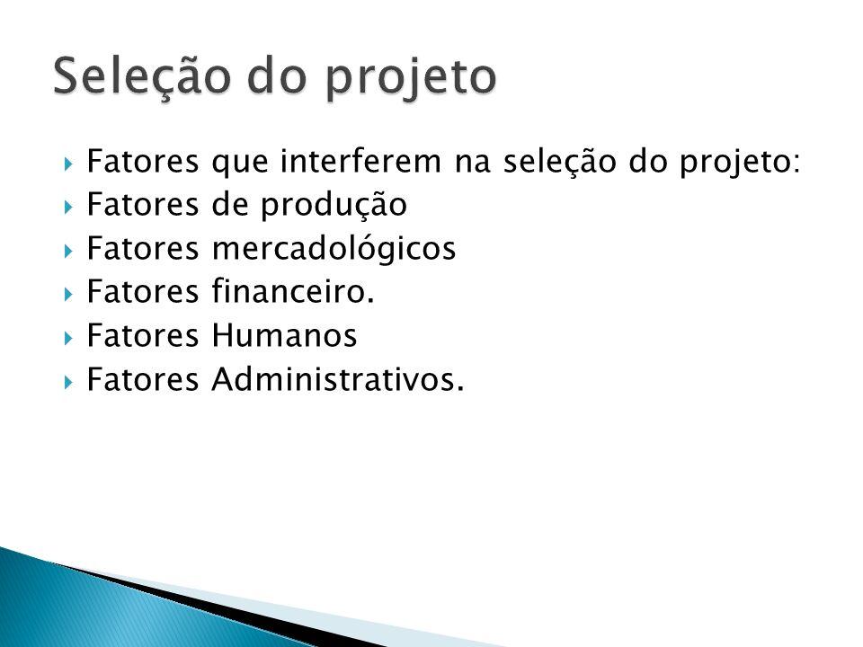 Seleção do projeto Fatores que interferem na seleção do projeto: