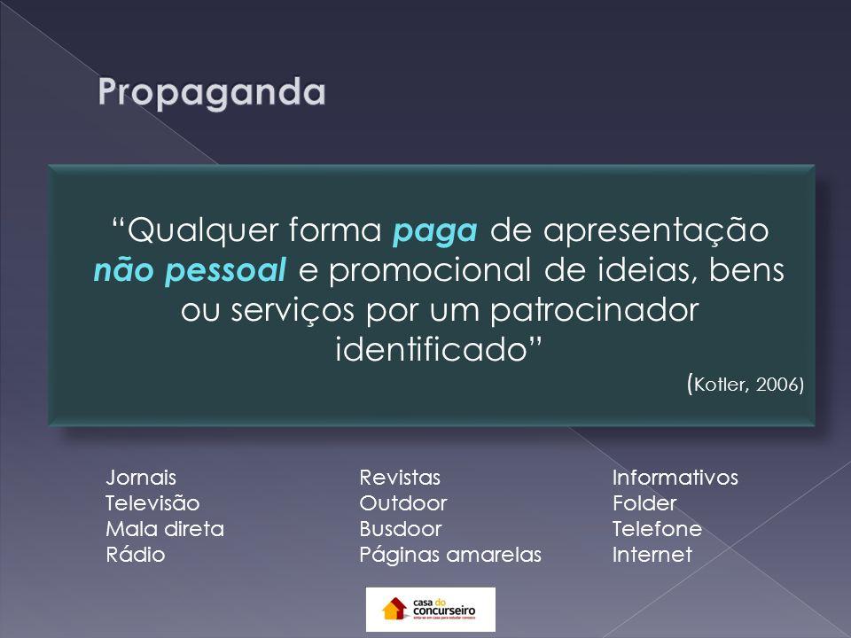Propaganda Qualquer forma paga de apresentação não pessoal e promocional de ideias, bens ou serviços por um patrocinador identificado