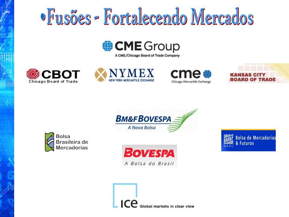 Fusões - Fortalecendo Mercados