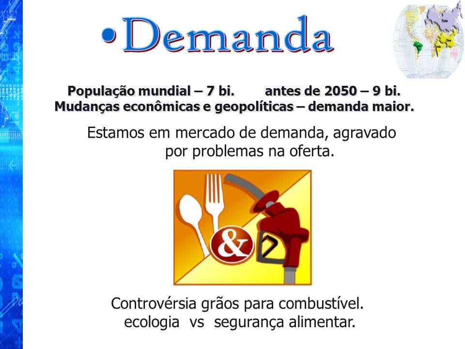 Demanda População mundial – 7 bi. antes de 2050 – 9 bi. Mudanças econômicas e geopolíticas – demanda maior.