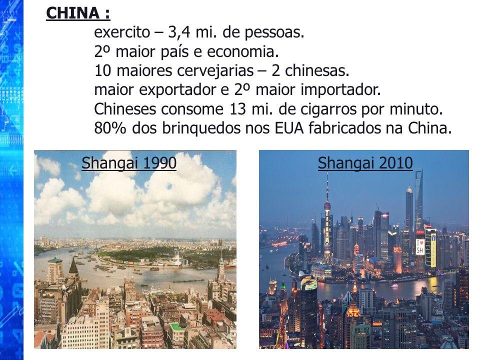 CHINA : exercito – 3,4 mi. de pessoas. 2º maior país e economia. 10 maiores cervejarias – 2 chinesas.