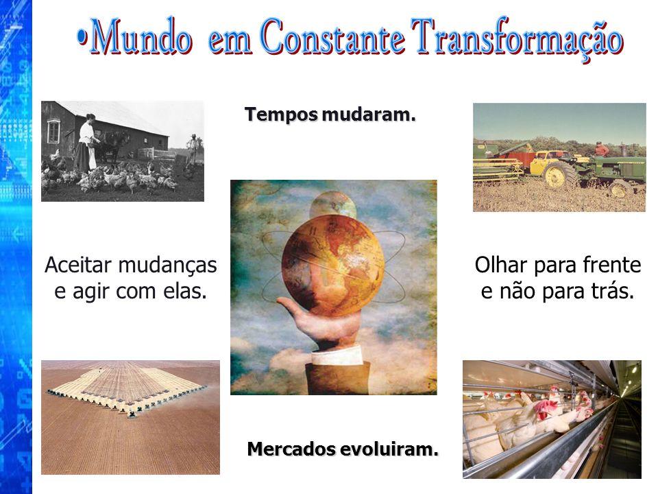 Mundo em Constante Transformação