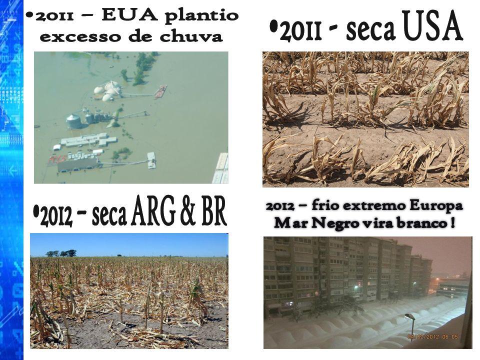 2011 – EUA plantio excesso de chuva 2011 - seca USA