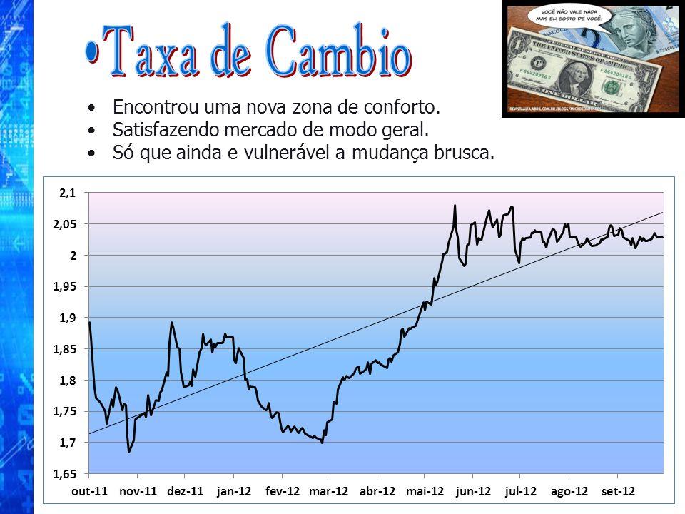 Taxa de Cambio Encontrou uma nova zona de conforto.