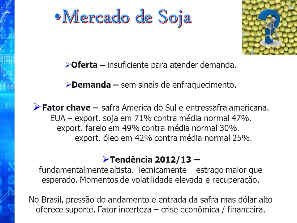 Mercado de Soja Oferta – insuficiente para atender demanda. Demanda – sem sinais de enfraquecimento.