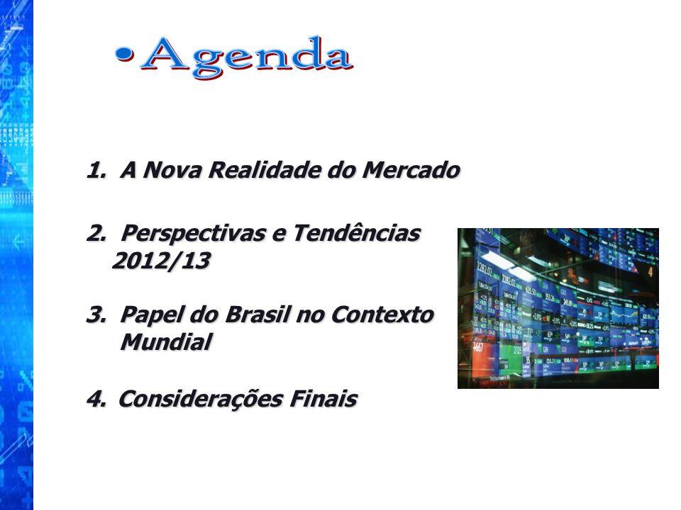Agenda 1. A Nova Realidade do Mercado