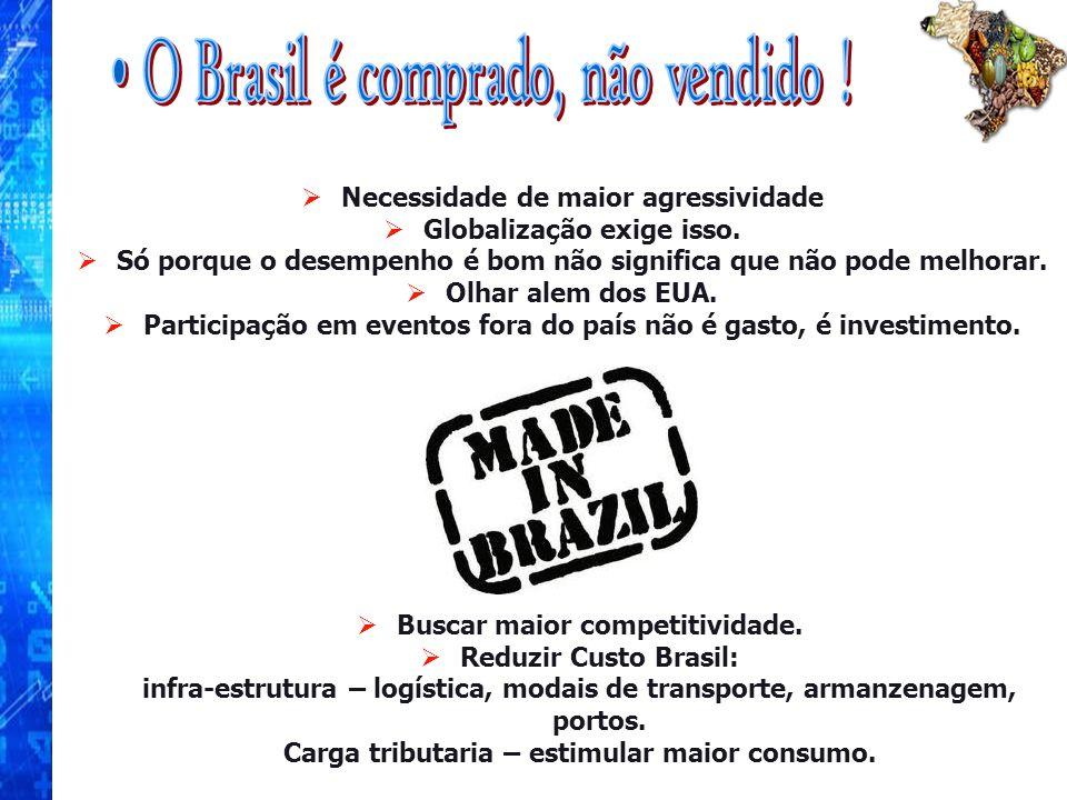 O Brasil é comprado, não vendido !