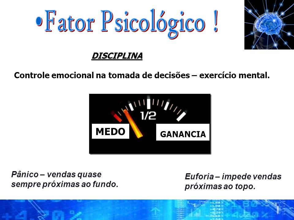 Fator Psicológico ! MEDO DISCIPLINA