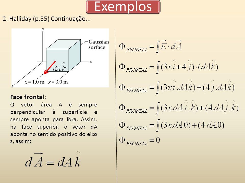 Exemplos 2. Halliday (p.55) Continuação... Face frontal: