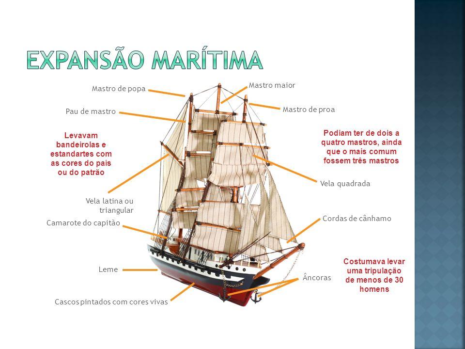 Expansão marítima Mastro maior Mastro de popa Pau de mastro