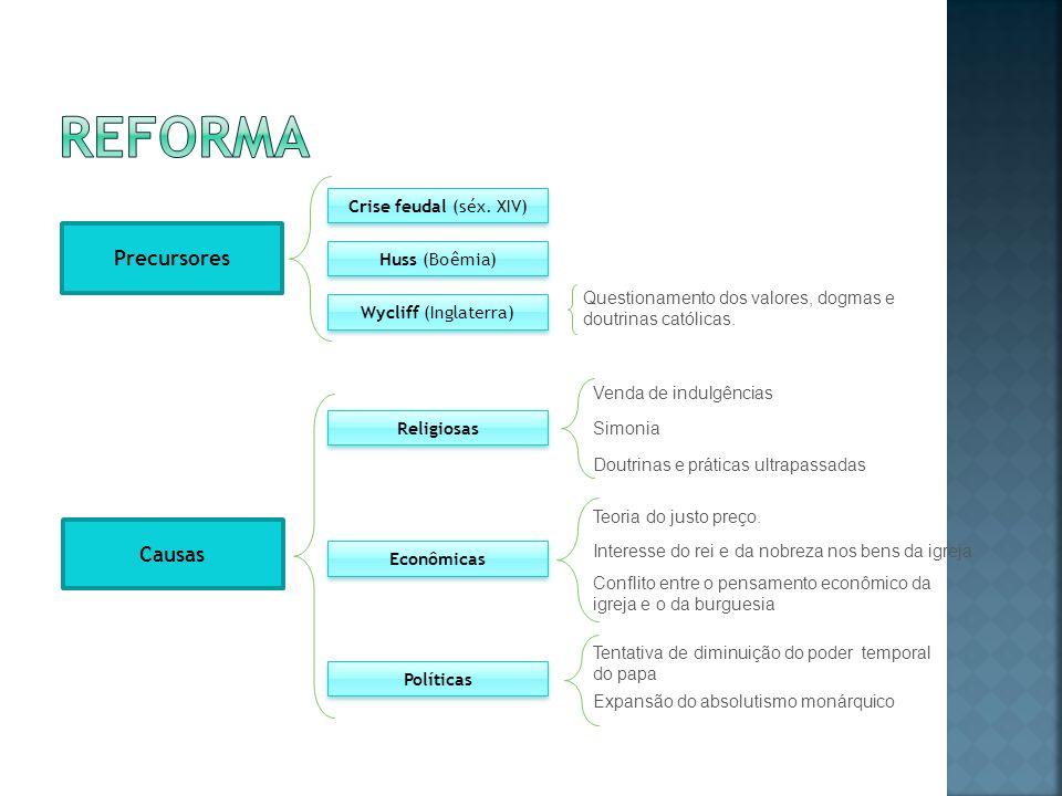 Reforma Precursores Causas Crise feudal (séx. XIV) Huss (Boêmia)
