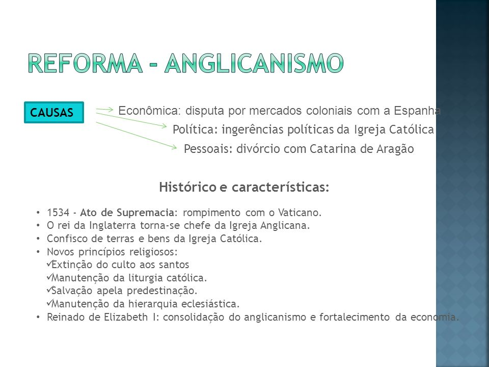 Reforma - Anglicanismo