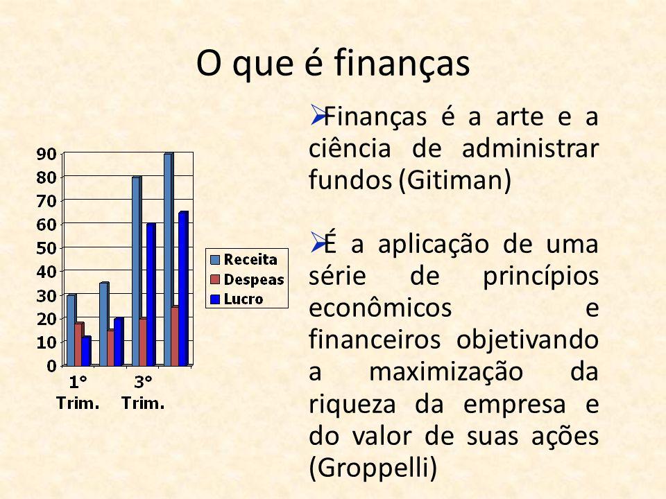O que é finanças Finanças é a arte e a ciência de administrar fundos (Gitiman)