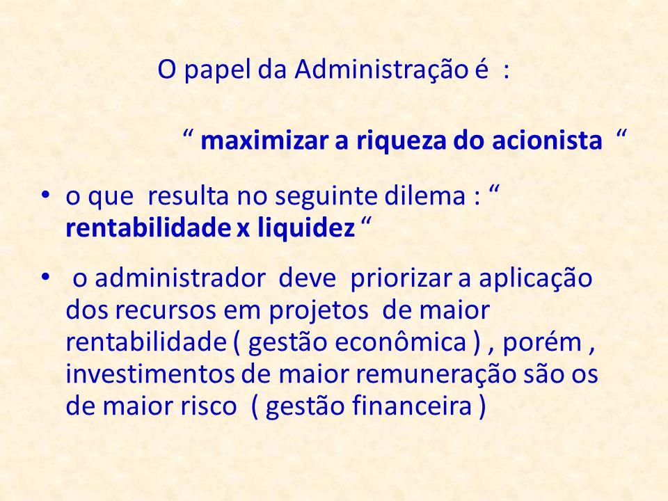 O papel da Administração é : maximizar a riqueza do acionista