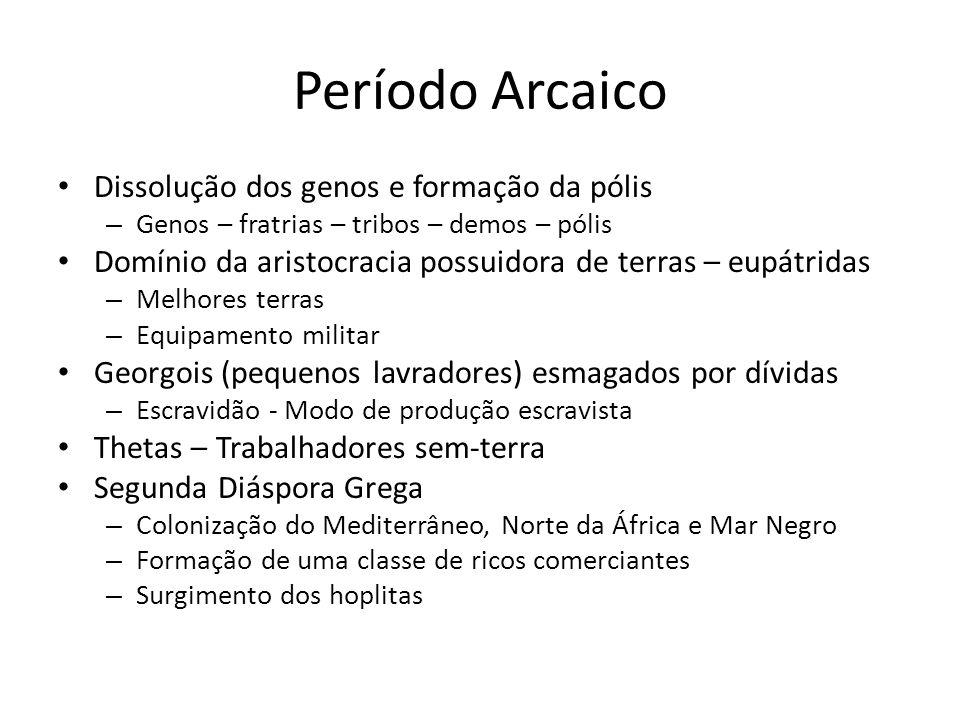 Período Arcaico Dissolução dos genos e formação da pólis