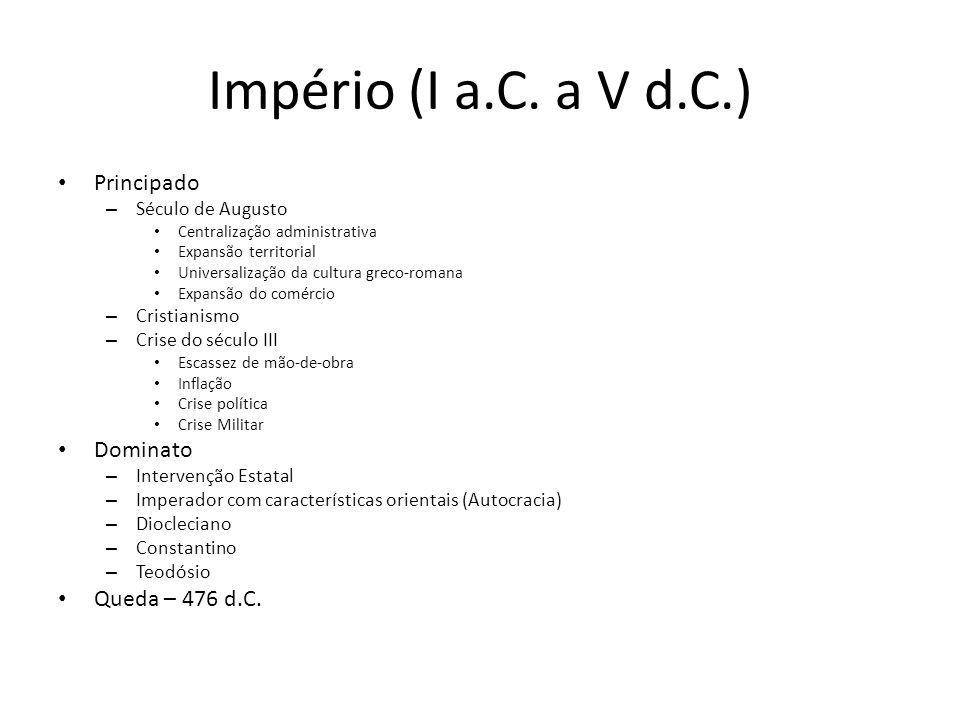 Império (I a.C. a V d.C.) Principado Dominato Queda – 476 d.C.