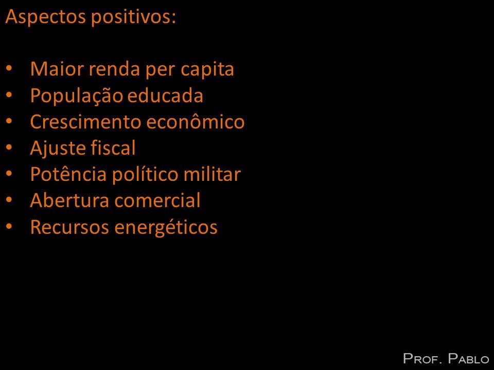 Aspectos positivos: Maior renda per capita. População educada. Crescimento econômico. Ajuste fiscal.