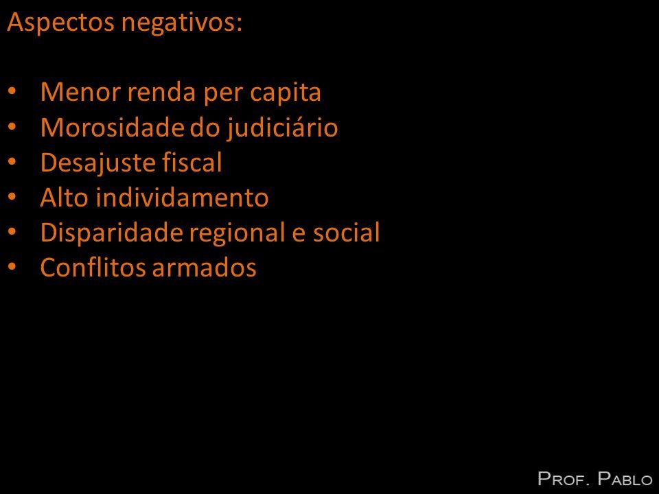 Aspectos negativos: Menor renda per capita. Morosidade do judiciário. Desajuste fiscal. Alto individamento.
