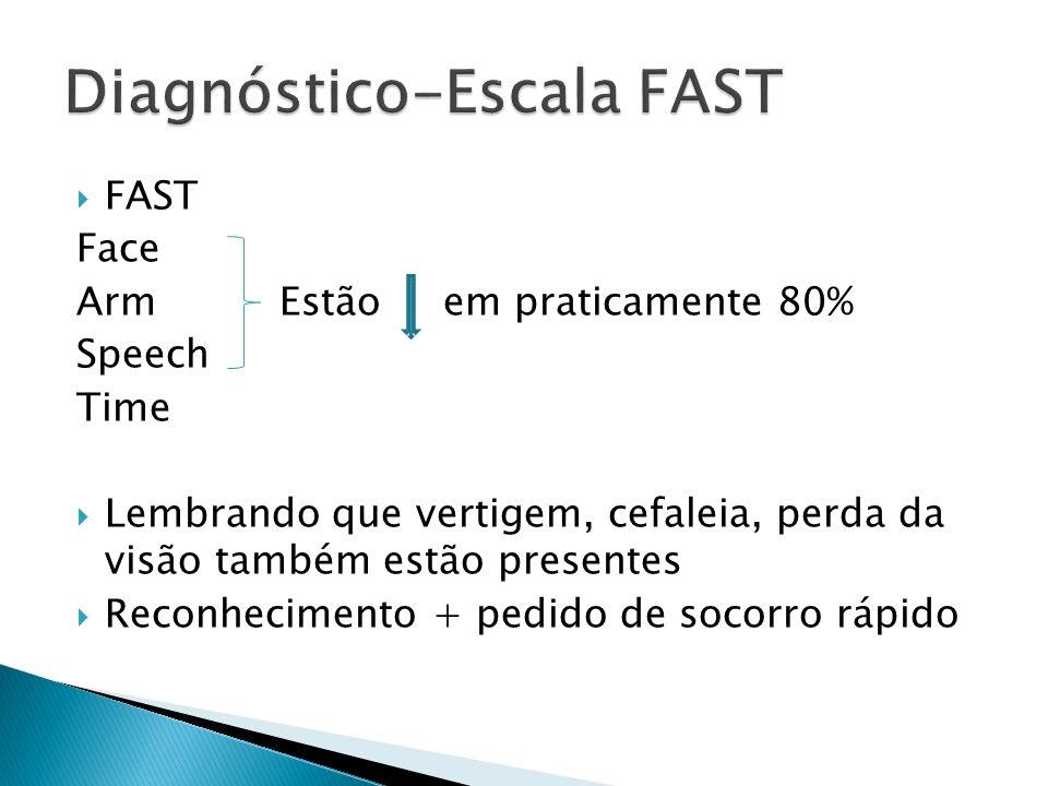 Diagnóstico-Escala FAST