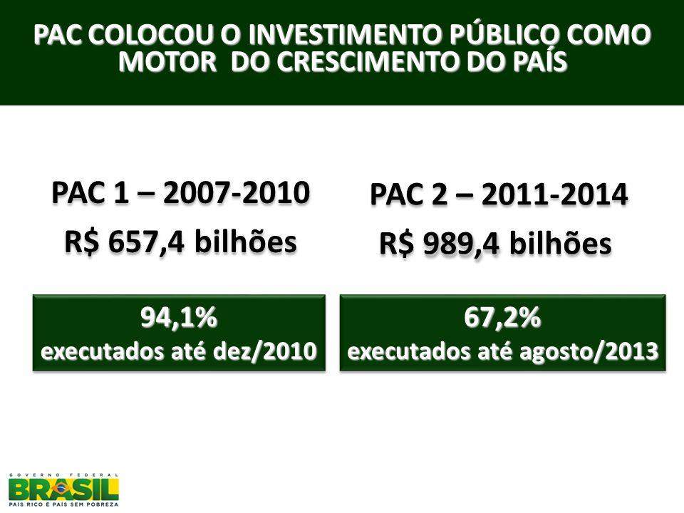 PAC 1 – 2007-2010 R$ 657,4 bilhões PAC 2 – 2011-2014 R$ 989,4 bilhões