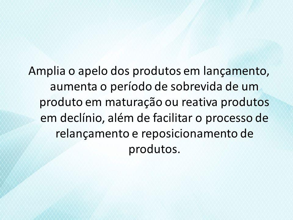 Amplia o apelo dos produtos em lançamento, aumenta o período de sobrevida de um produto em maturação ou reativa produtos em declínio, além de facilitar o processo de relançamento e reposicionamento de produtos.