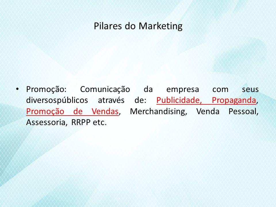 Pilares do Marketing