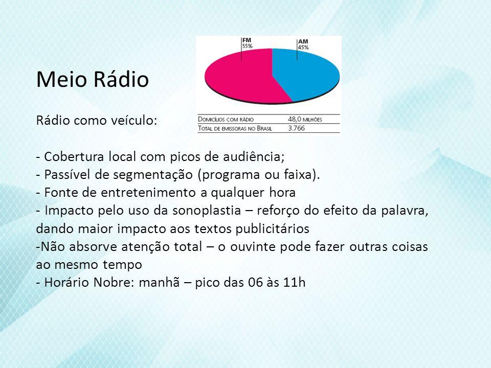 Meio Rádio Rádio como veículo: Cobertura local com picos de audiência;