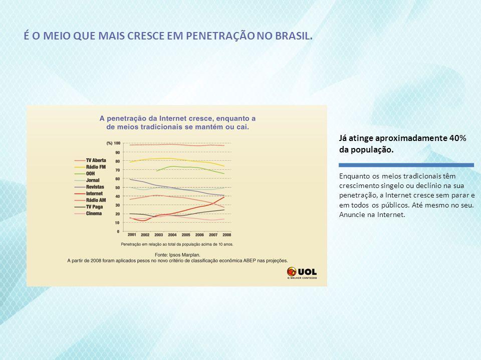 É O MEIO QUE MAIS CRESCE EM PENETRAÇÃO NO BRASIL.