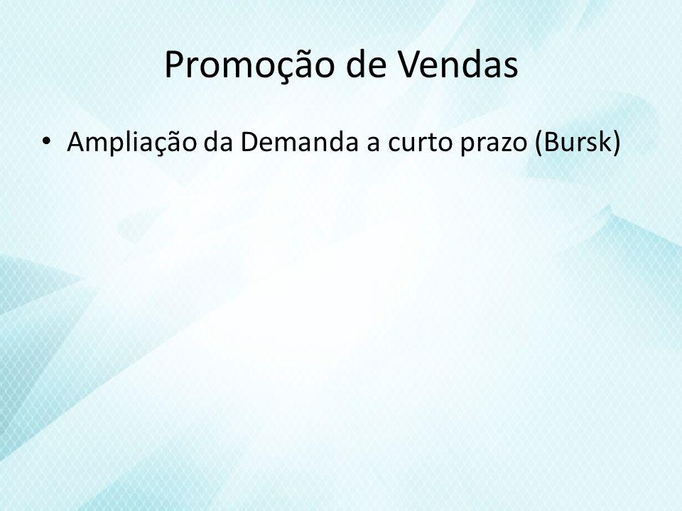Promoção de Vendas Ampliação da Demanda a curto prazo (Bursk)