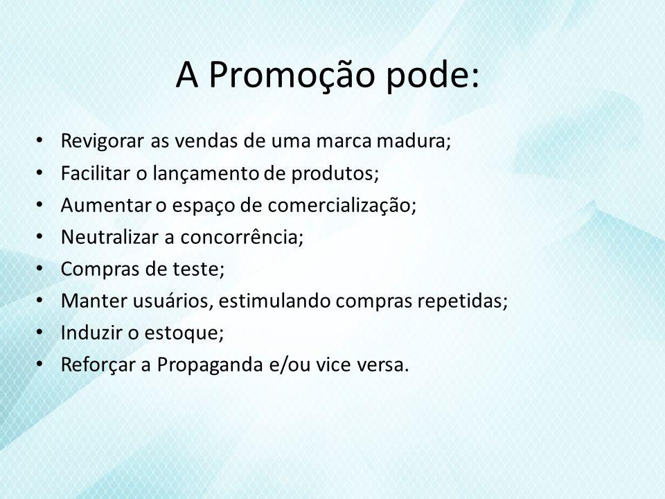 A Promoção pode: Revigorar as vendas de uma marca madura;