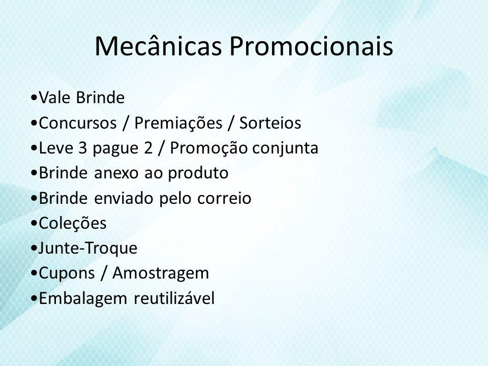 Mecânicas Promocionais
