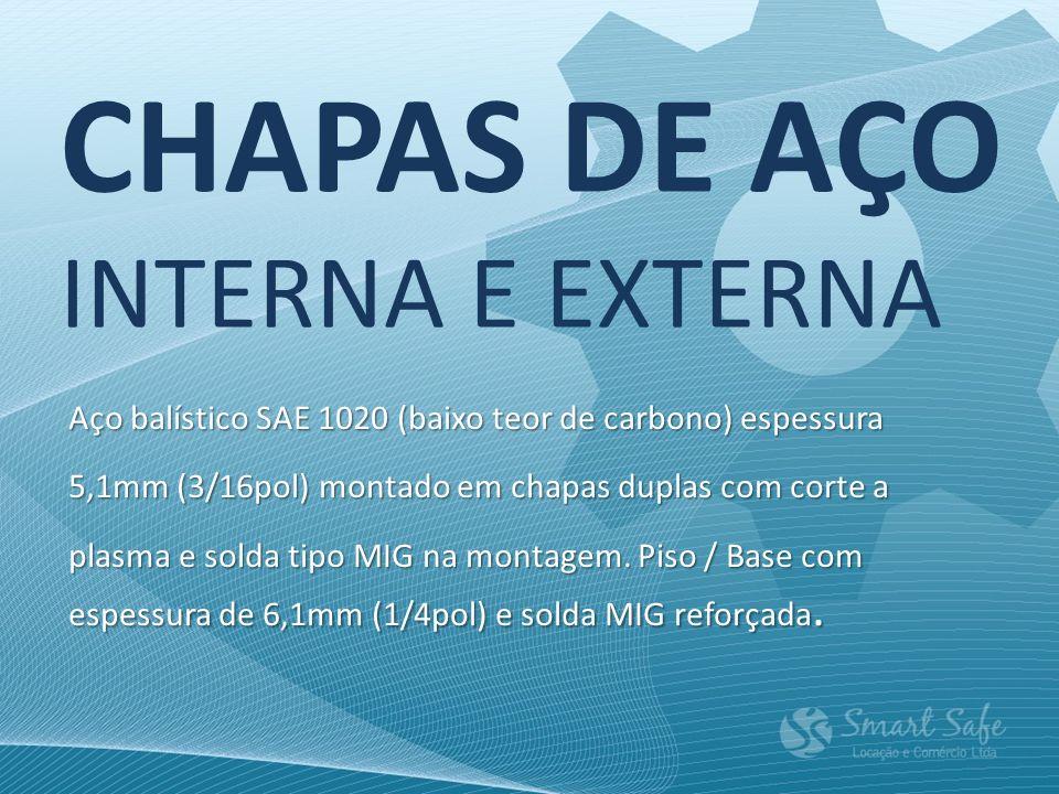 CHAPAS DE AÇO INTERNA E EXTERNA