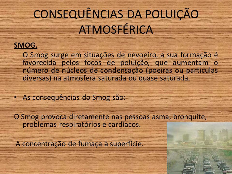 CONSEQUÊNCIAS DA POLUIÇÃO ATMOSFÉRICA