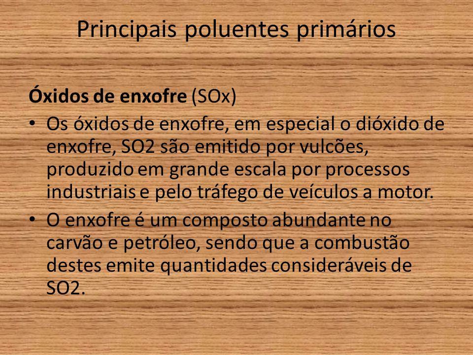 Principais poluentes primários