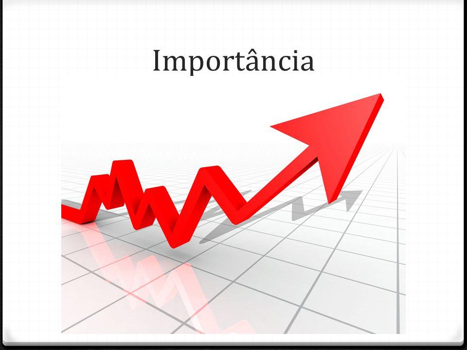 Importância Aumenta sua produtividade